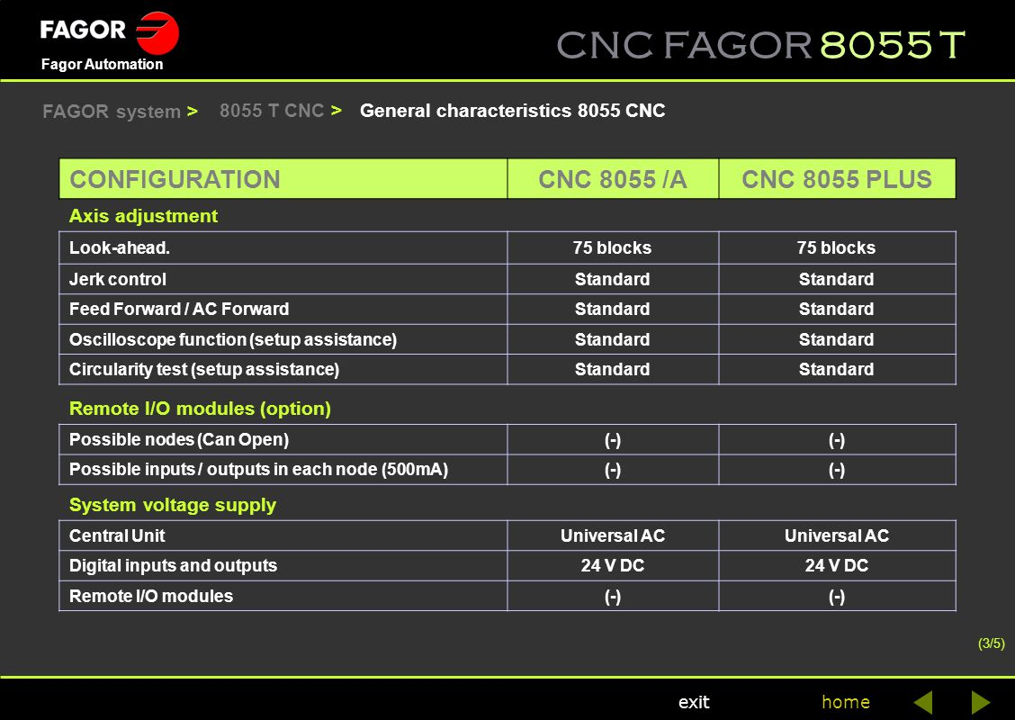 CNC FAGOR 8055 T home Fagor Automation exit General characteristics 8055 CNC8055 T CNC > CONFIGURATION CNC 8055 /ACNC 8055 PLUS Axis adjustment Look-a