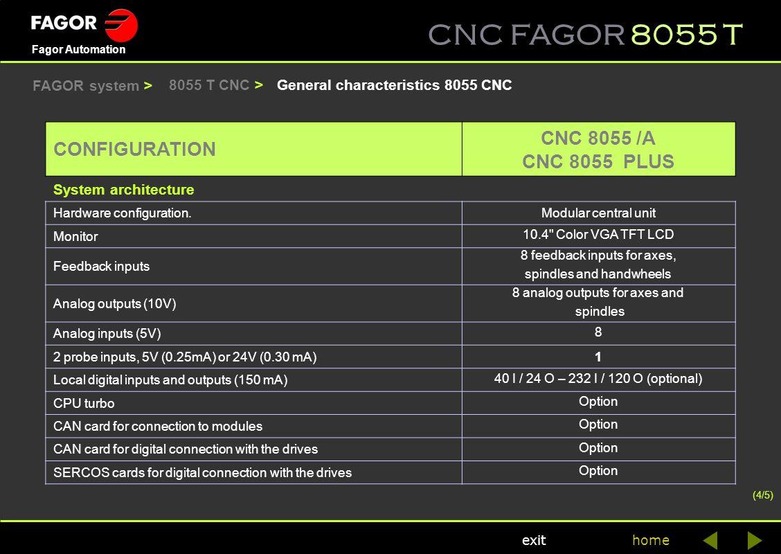 CNC FAGOR 8055 T home Fagor Automation exit General characteristics 8055 CNC8055 T CNC > CONFIGURATION CNC 8055 /A CNC 8055 PLUS System architecture H