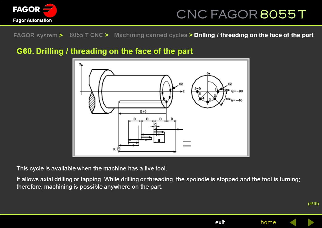 CNC FAGOR 8055 T home Fagor Automation exit Machining canned cycles >8055 T CNC >Drilling / threading on the face of the part This cycle is available