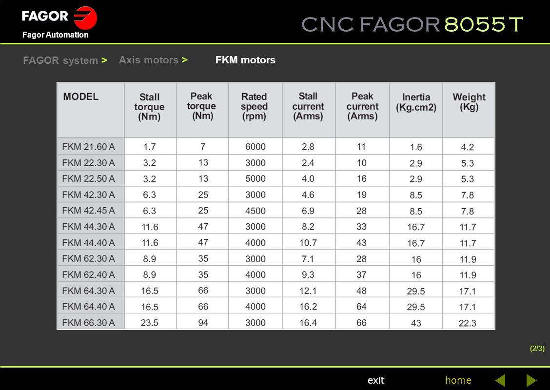CNC FAGOR 8055 T home Fagor Automation exit Axis motors >FKM motors (2/3) FAGOR system >