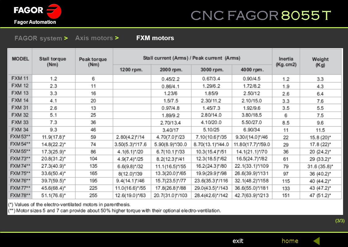 CNC FAGOR 8055 T home Fagor Automation exit Axis motors >FXM motors (3/3) FAGOR system >