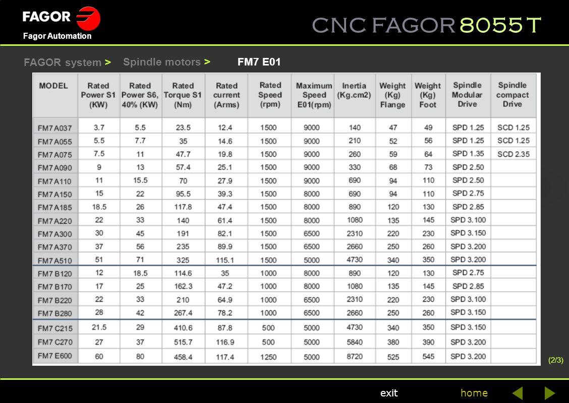 CNC FAGOR 8055 T home Fagor Automation exit Spindle motors >FM7 E01 (2/3) FAGOR system >