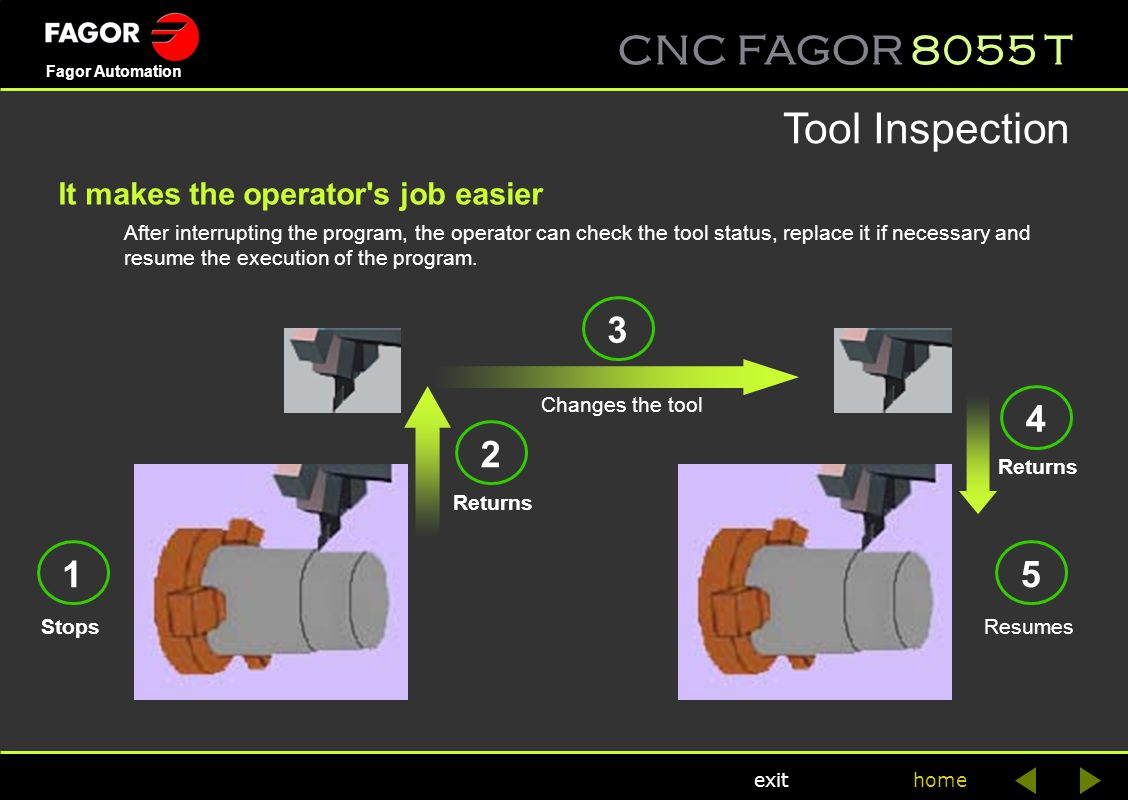 CNC FAGOR 8055 T home Fagor Automation exit 8055 T CNC >Drilling / threading on the side of the part G61.