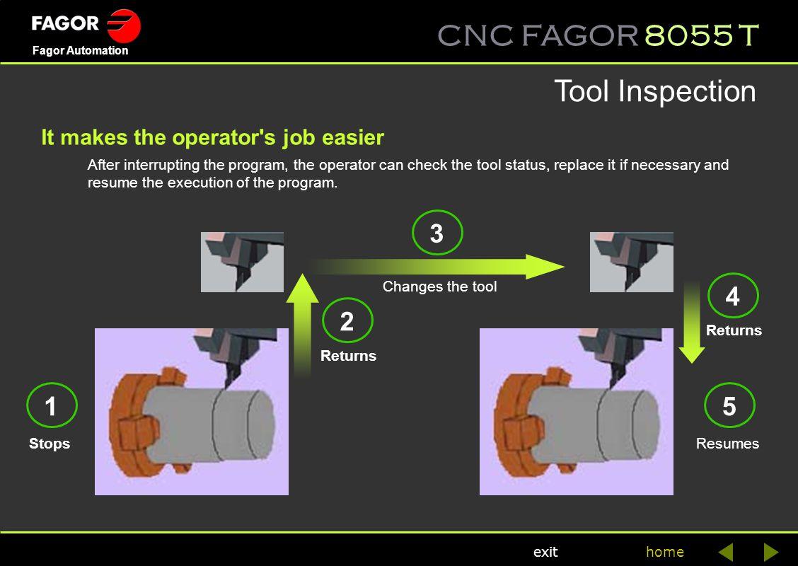 CNC FAGOR 8055 T home Fagor Automation exit 8055 T CNC >Facing of arcs G85.