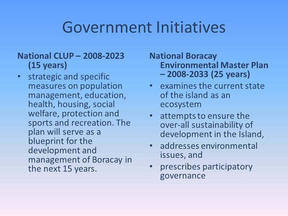 Government Initiatives National CLUP – 2008-2023 (15 years) strategic and specific measures on population management, education, health, housing, soci