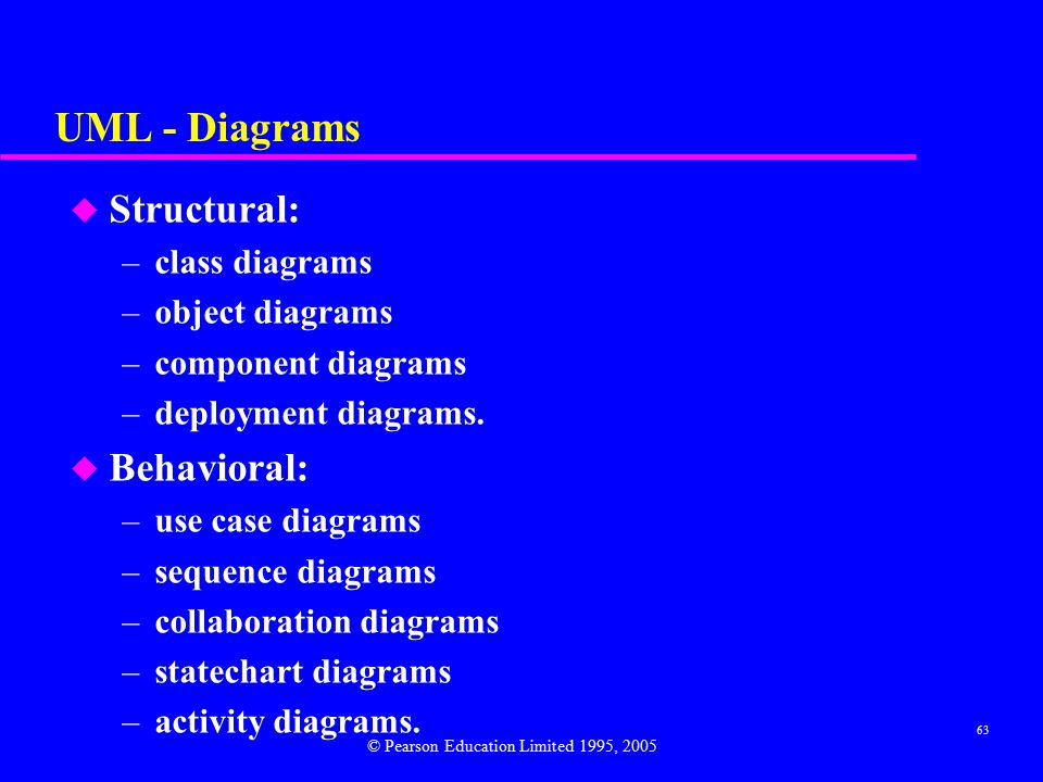 63 UML - Diagrams u Structural: –class diagrams –object diagrams –component diagrams –deployment diagrams.