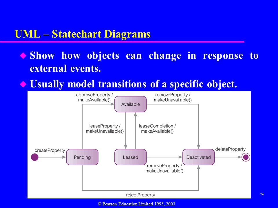 74 UML – Statechart Diagrams u Show how objects can change in response to external events.