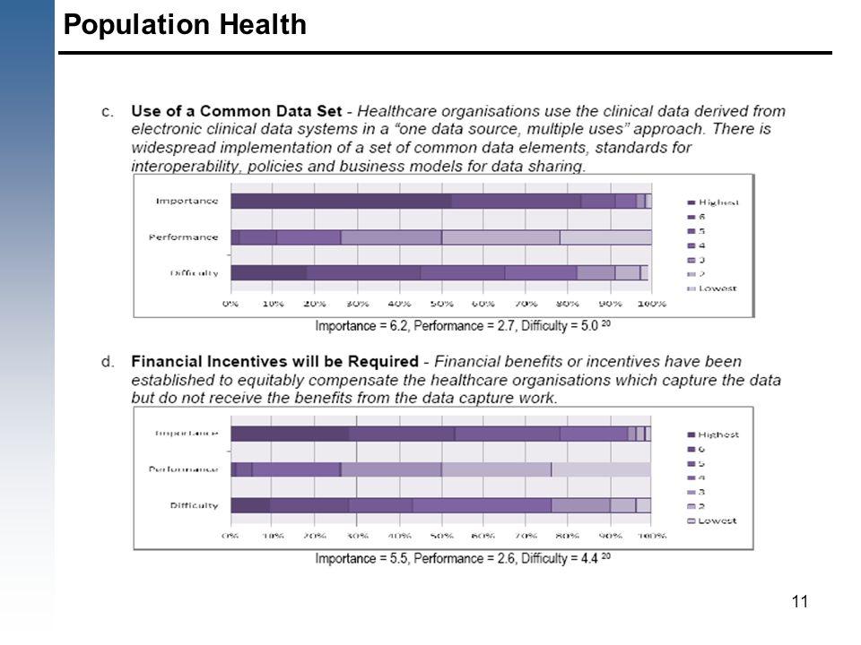 Population Health 11