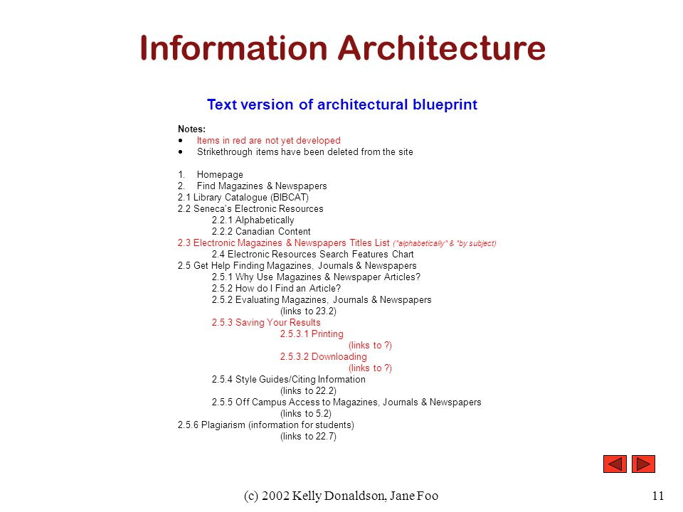 (c) 2002 Kelly Donaldson, Jane Foo11 Information Architecture Text version of architectural blueprint Notes:  Items in red are not yet developed  St