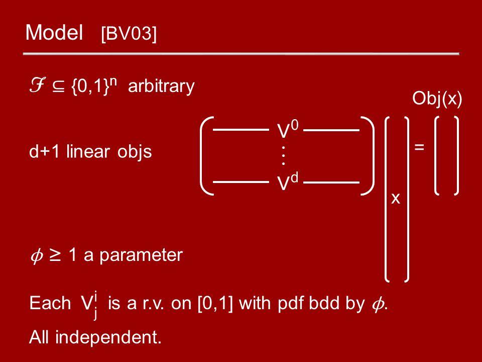 Model [BV03] F ⊆ {0,1} n arbitrary d+1 linear objs x = Obj(x) ϕ ≥ 1 a parameter Each is a r.v. on [0,1] with pdf bdd by ϕ. All independent.