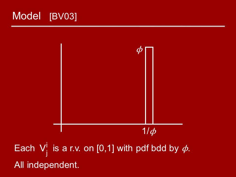 Model [BV03] Each is a r.v. on [0,1] with pdf bdd by ϕ. All independent. 1/ ϕ ϕ