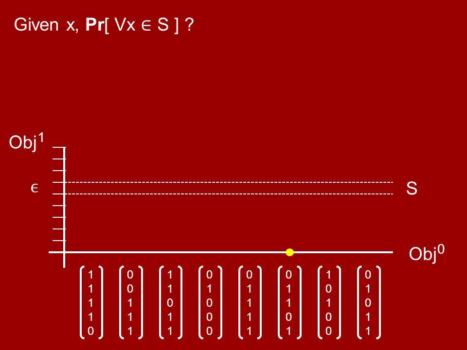 Obj 0 0101101011 1010010100 0111101111 0100001000 1101111011 0011100111 1111011110 Obj 1 Given x, Pr[ Vx ∈ S ] ? S 0110101101