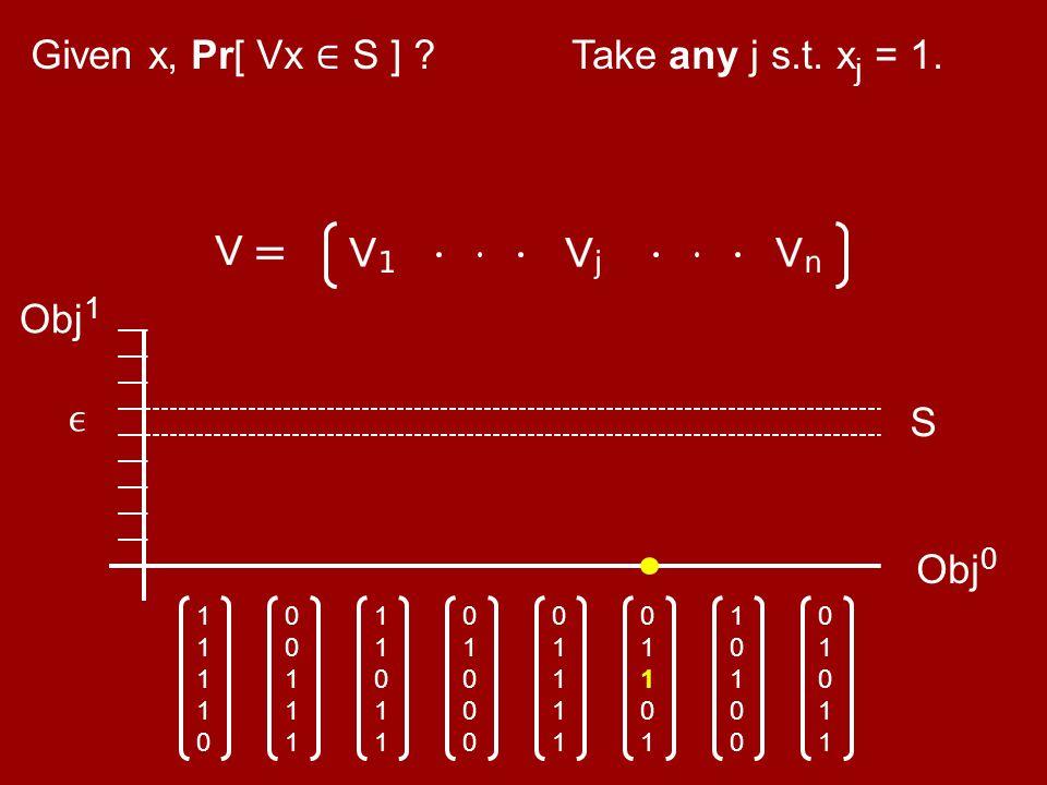 Obj 0 0101101011 1010010100 0111101111 0100001000 1101111011 0011100111 1111011110 Obj 1 Given x, Pr[ Vx ∈ S ] ? S Take any j s.t. x j = 1. 0110101101