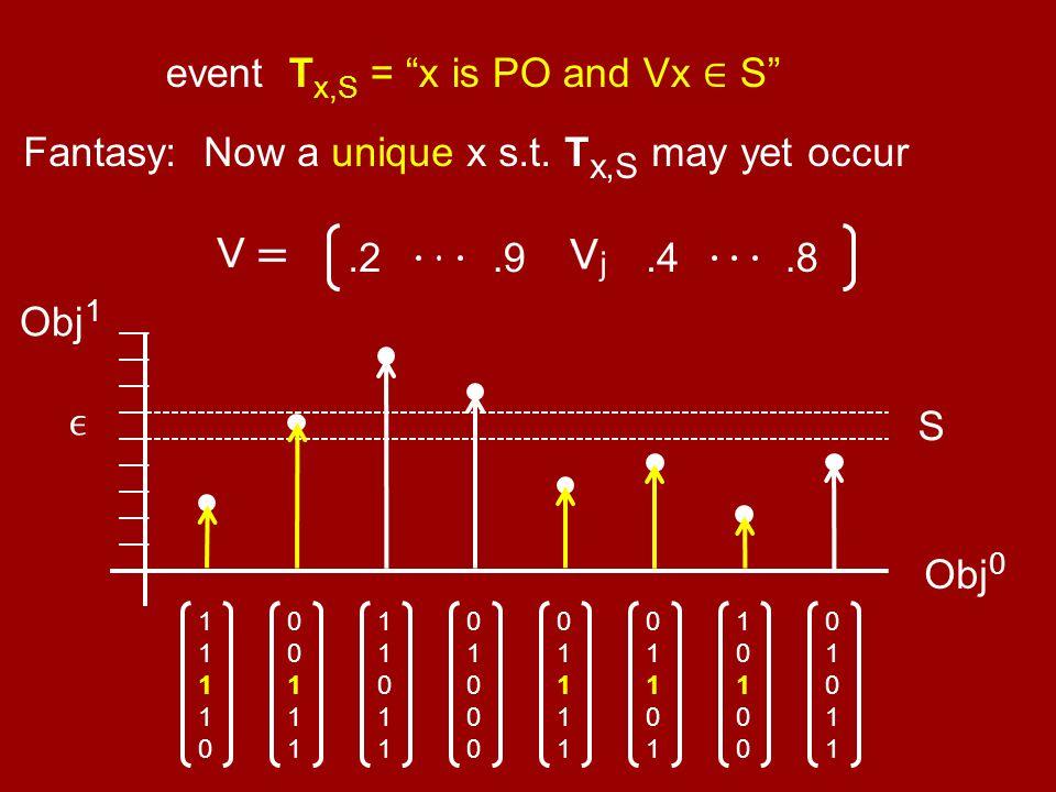 "Obj 0 0101101011 1010010100 0110101101 0111101111 0100001000 1101111011 0011100111 1111011110 Obj 1 S event T x,S = ""x is PO and Vx ∈ S"".8.4.2.9 Fanta"
