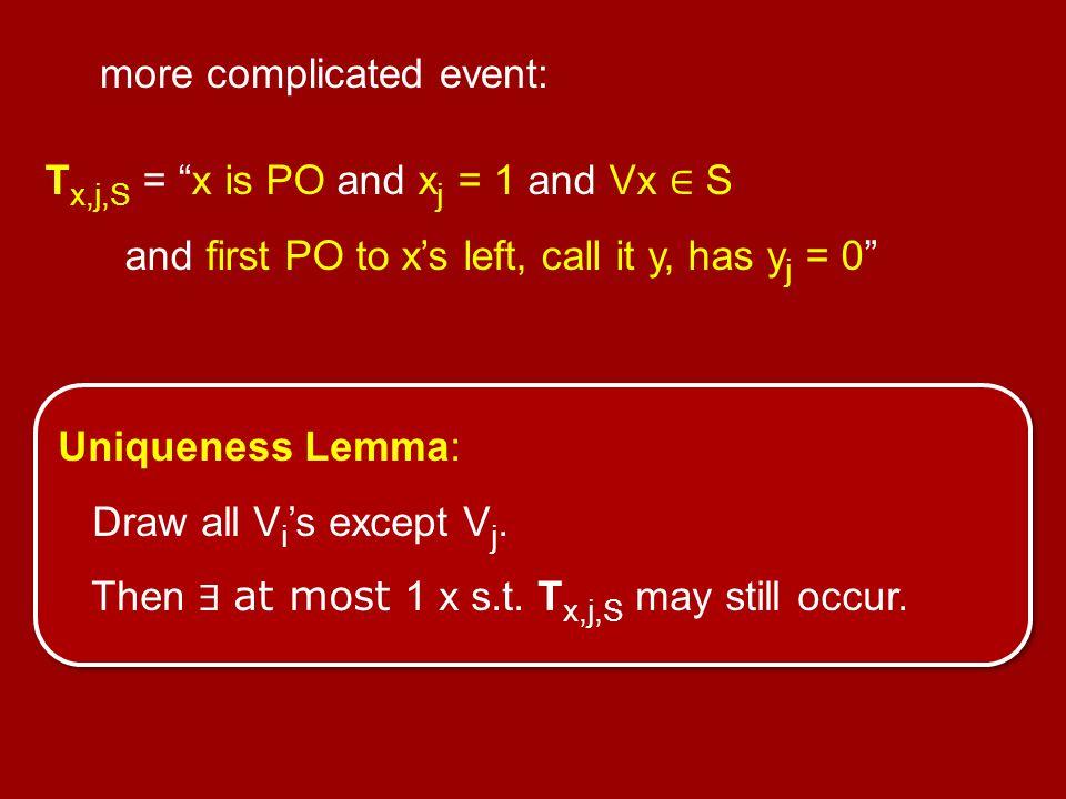 "more complicated event: T x,j,S = ""x is PO and x j = 1 and Vx ∈ S and first PO to x's left, call it y, has y j = 0"" Uniqueness Lemma: Draw all V i 's"