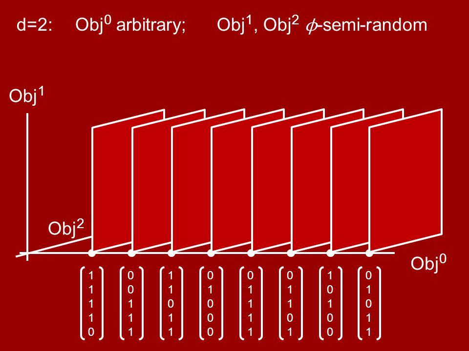 Obj 0 arbitrary; Obj 1, Obj 2 ϕ -semi-random 0101101011 1010010100 0110101101 0111101111 0100001000 1101111011 0011100111 1111011110 d=2: Obj 0 Obj 1