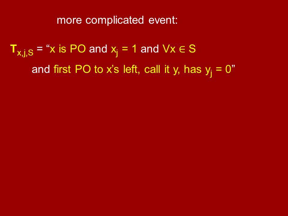 "more complicated event: T x,j,S = ""x is PO and x j = 1 and Vx ∈ S and first PO to x's left, call it y, has y j = 0"""