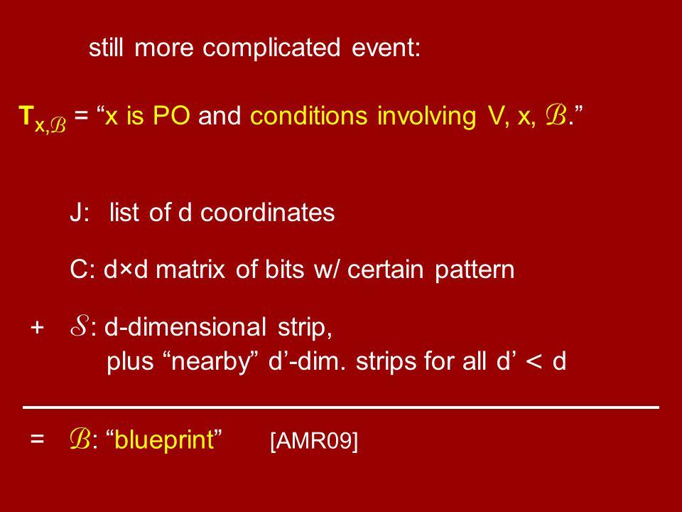 """more complicated event: J: list of d coordinates C: d×d matrix of bits w/ certain pattern S : d-dimensional strip, plus """"nearby"""" d'-dim. strips for al"""
