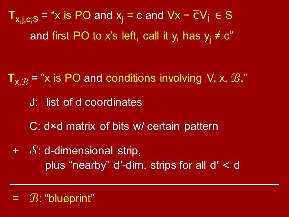 """T x,j,c,S = """"x is PO and x j = c and Vx − ∈ S and first PO to x's left, call it y, has y j ≠ c"""" J: list of d coordinates C: d×d matrix of bits w/ cert"""