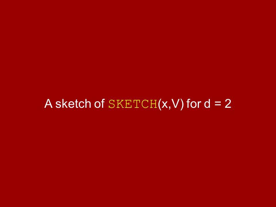 A sketch of SKETCH (x,V) for d = 2