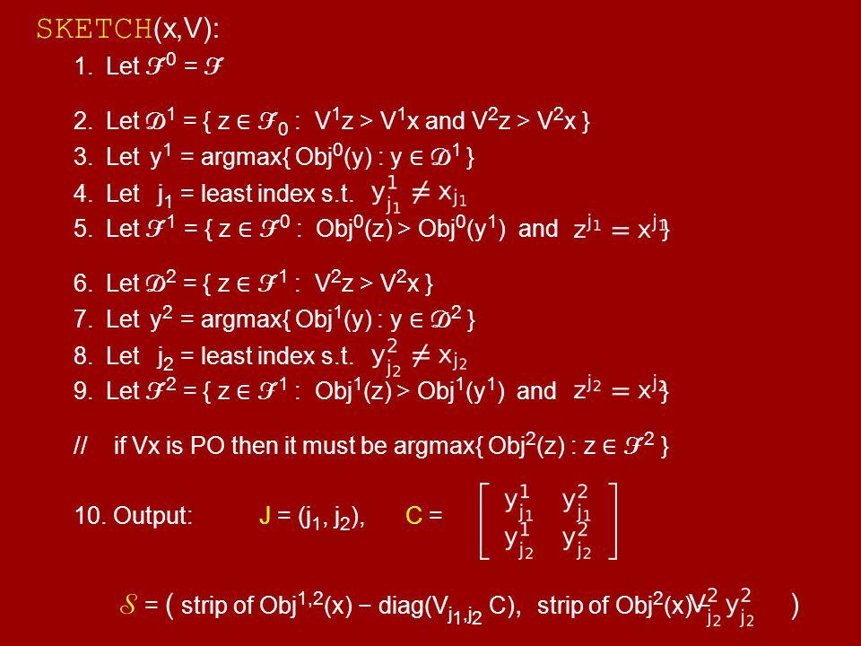 SKETCH (x,V): 1.Let F 0 = F 2.Let D 1 = { z ∈ F 0 : V 1 z > V 1 x and V 2 z > V 2 x } 3.Let y 1 = argmax{ Obj 0 (y) : y ∈ D 1 } 4.Let j 1 = least inde