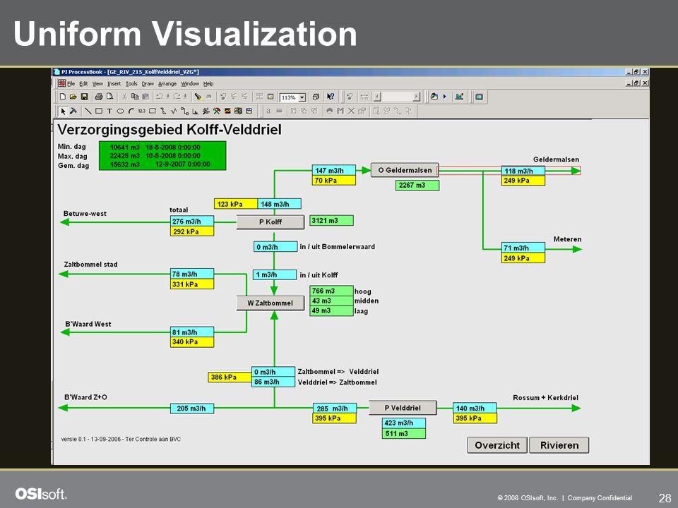 28 © 2008 OSIsoft, Inc. | Company Confidential Uniform Visualization