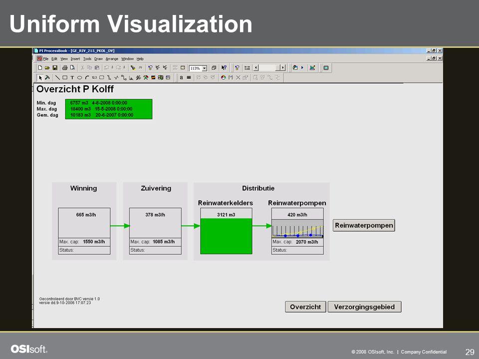 29 © 2008 OSIsoft, Inc. | Company Confidential Uniform Visualization