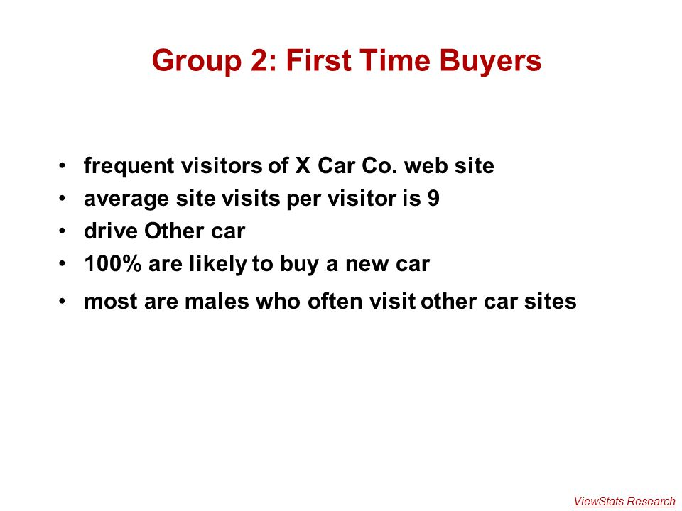 Group 2: First Time Buyers frequent visitors of X Car Co.
