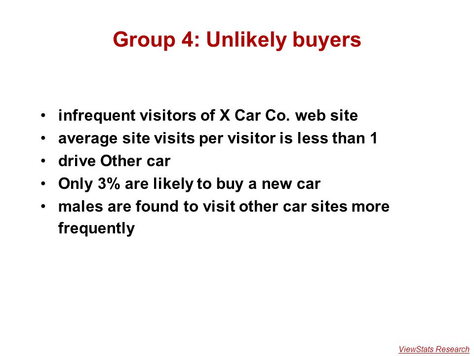 Group 4: Unlikely buyers infrequent visitors of X Car Co.