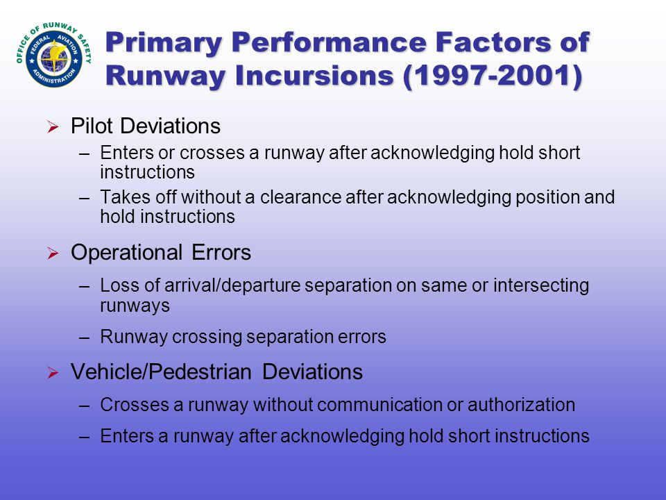 Primary Performance Factors of Runway Incursions (1997-2001)  Pilot Deviations –Enters or crosses a runway after acknowledging hold short instructions –Takes off without a clearance after acknowledging position and hold instructions  Operational Errors –Loss of arrival/departure separation on same or intersecting runways –Runway crossing separation errors  Vehicle/Pedestrian Deviations –Crosses a runway without communication or authorization –Enters a runway after acknowledging hold short instructions