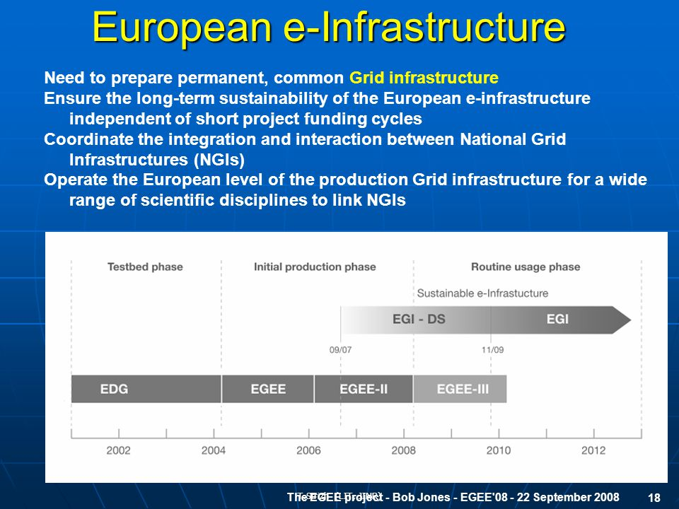 T.Strizh (LIT, JINR) 18 European e-Infrastructure The EGEE project - Bob Jones - EGEE 08 - 22 September 2008 18 Need to prepare permanent, common Grid infrastructure Ensure the long-term sustainability of the European e-infrastructure independent of short project funding cycles Coordinate the integration and interaction between National Grid Infrastructures (NGIs) Operate the European level of the production Grid infrastructure for a wide range of scientific disciplines to link NGIs