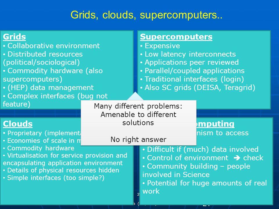 T.Strizh (LIT, JINR) Mirco Mazzucato DUBNA-19-12- 09 21 Grids, clouds, supercomputers, etc.