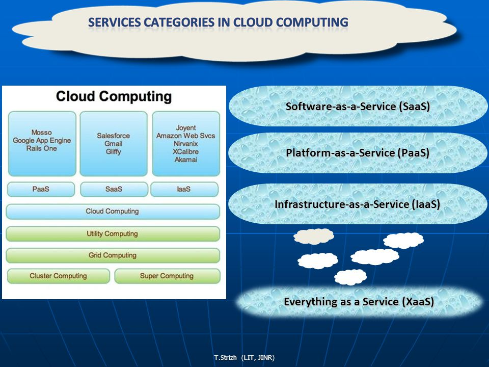 T.Strizh (LIT, JINR) Software-as-a-Service (SaaS) Platform-as-a-Service (PaaS) Infrastructure-as-a-Service (IaaS) Everything as a Service (XaaS)