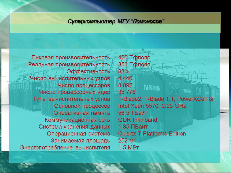 T.Strizh (LIT, JINR) 420 Тфлопс 350 Тфлопс 83% 4 446 8 892 35 776 T-Blade2, T-Blade 1.1, PowerXCell 8i Intel Xeon 5570, 2.93 GHz 56,5 ТБайт QDR Infiniband 1,35 ПБайт Clusrtx T-Platforms Edition 252 м 2 1.5 МВт Пиковая производительность Реальная производительность Эффективность Число вычислительных узлов Число процессоров Число процессорных ядер Типы вычислительных узлов Основной процессор Оперативная память Коммуникационная сеть Система хранения данных Операционная система Занимаемая площадь Энергопотребление вычислителя Суперкомпьютер МГУ Ломоносов