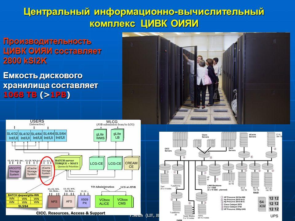 T.Strizh (LIT, JINR) Центральный информационно-вычислительный комплекс ЦИВК ОИЯИ Производительность ЦИВК ОИЯИ составляет 2800 kSI2K Емкость дискового хранилища составляет 1068 TB (>1PB) Scheme of the CICC network connections