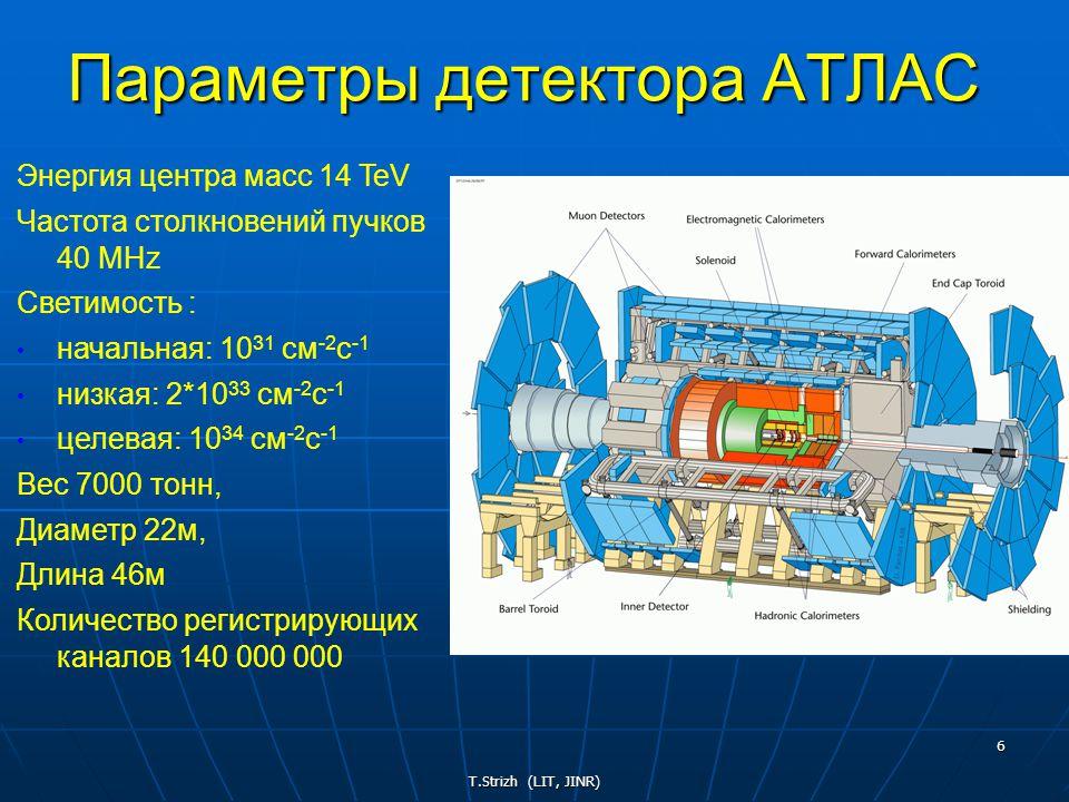 T.Strizh (LIT, JINR) 6 Параметры детектора АТЛАС Энергия центра масс 14 TeV Частота столкновений пучков 40 MHz Светимость : начальная: 10 31 см -2 с -1 низкая: 2*10 33 см -2 с -1 целевая: 10 34 см -2 с -1 Вес 7000 тонн, Диаметр 22м, Длина 46м Количество регистрирующих каналов 140 000 000