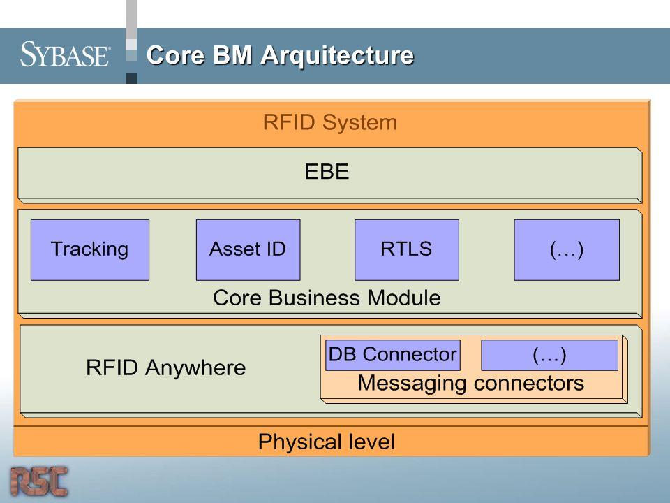 Core BM Arquitecture