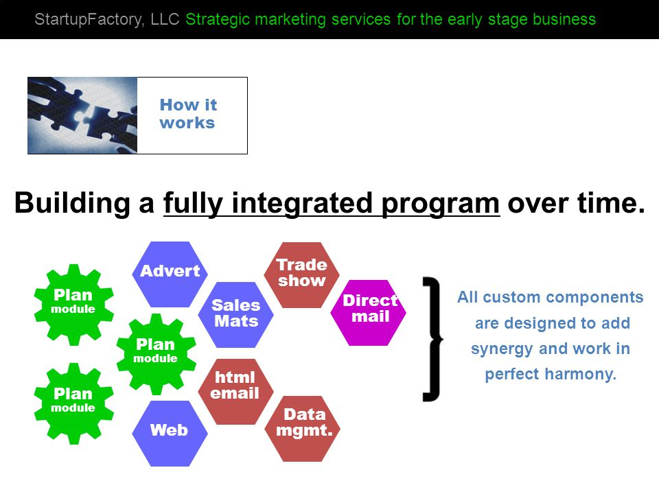 StartupFactory, LLC Strategic marketing services for the early stage business Building a fully integrated program over time.