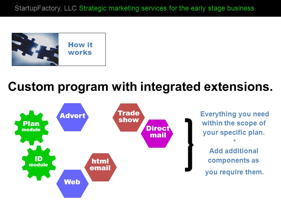 StartupFactory, LLC Strategic marketing services for the early stage business Custom program with integrated extensions.