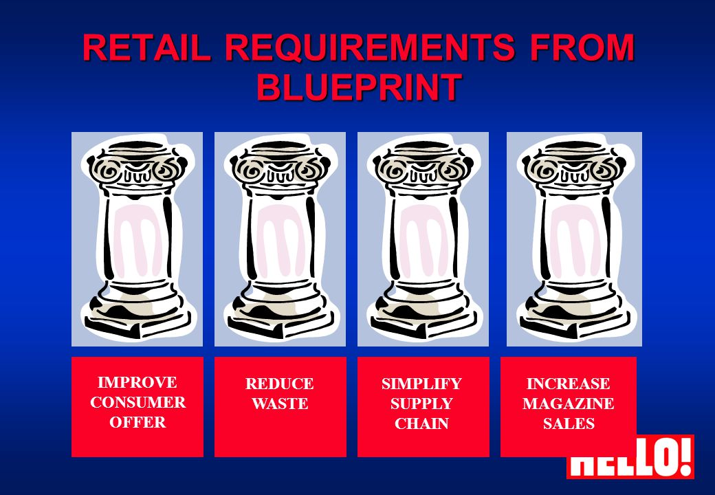 RETAIL REQUIREMENTS FROM BLUEPRINT IMPROVE CONSUMER OFFER REDUCE WASTE SIMPLIFY SUPPLY CHAIN INCREASE MAGAZINE SALES