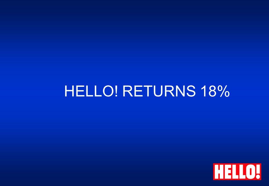 HELLO! RETURNS 18%