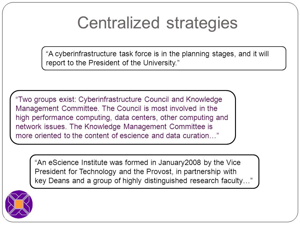 A cyberinfrastructure task force is in the planning stages, and it will report to the President of the University. Two groups exist: Cyberinfrastructure Council and Knowledge Management Committee.