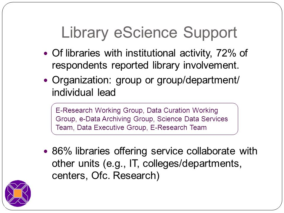 Library eScience Support Of libraries with institutional activity, 72% of respondents reported library involvement.