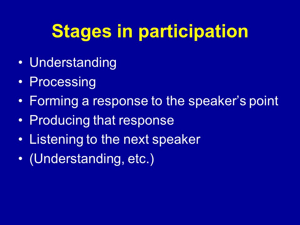 Stages in participation Understanding Processing Forming a response to the speaker's point Producing that response Listening to the next speaker (Understanding, etc.)