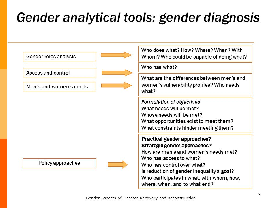 6 Gender analytical tools: gender diagnosis 6 Access and control Men's and women's needs Policy approaches Gender roles analysis Who has what.