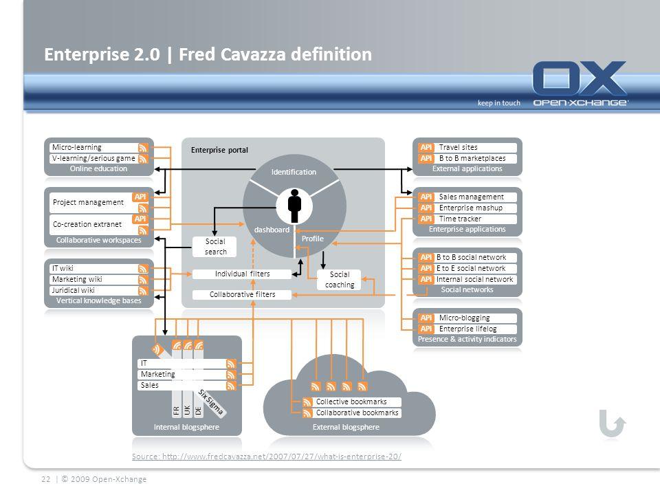 Enterprise 2.0 | Fred Cavazza definition | © 2009 Open-Xchange22 Source: http://www.fredcavazza.net/2007/07/27/what-is-enterprise-20/