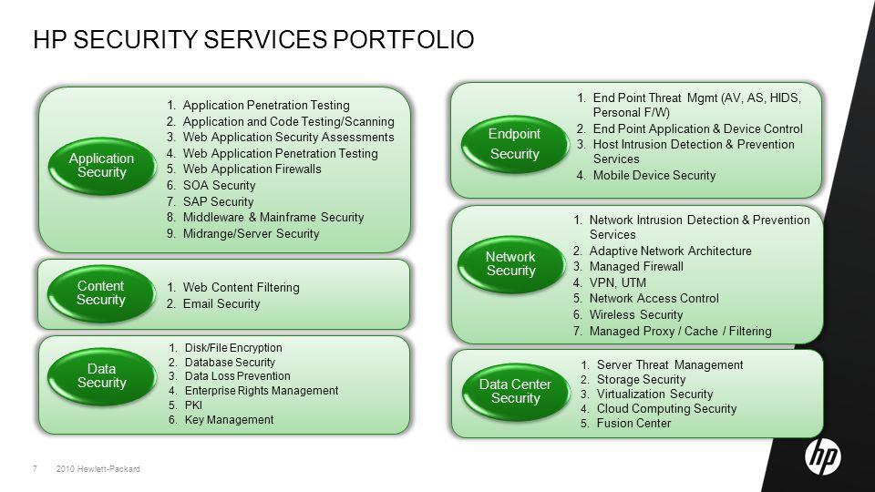 2010 Hewlett-Packard7 HP SECURITY SERVICES PORTFOLIO 1.
