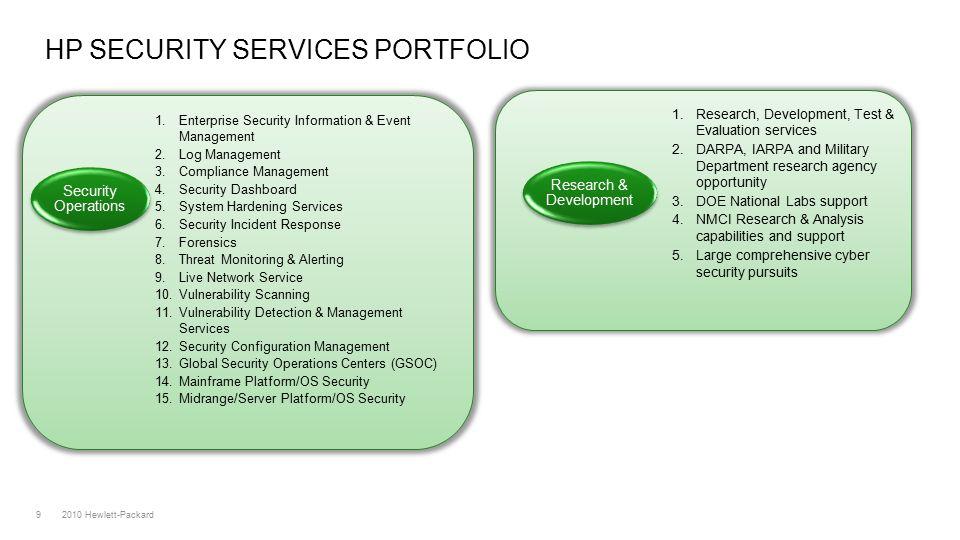 2010 Hewlett-Packard9 HP SECURITY SERVICES PORTFOLIO 1.