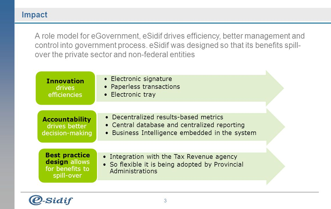 3 Impact A role model for eGovernment, eSidif drives efficiency, better management and control into government process.