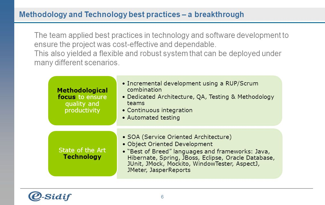 6 Methodology and Technology best practices – a breakthrough The team applied best practices in technology and software development to ensure the proj